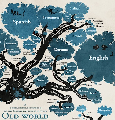 Old_World_Languages_detail